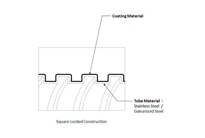 Manguera Flexible Metálica de Cables Electrónicos – Tipo de Sola Hebilla