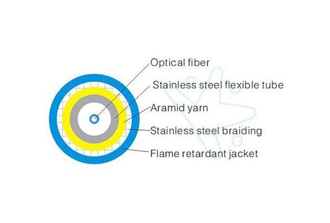 Cable óptico blindado de solo núcleo