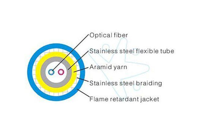 Cable óptico blindado de doble núcleo